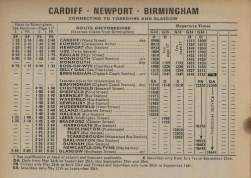 Cardiff - Birmingham